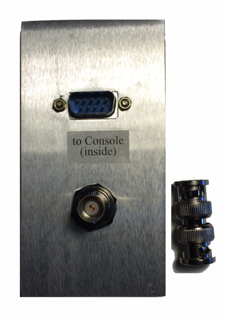 The J20 Connector Panel
