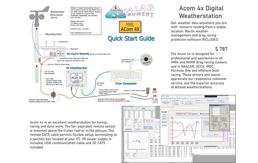 AltaCom 4x Data Sheet